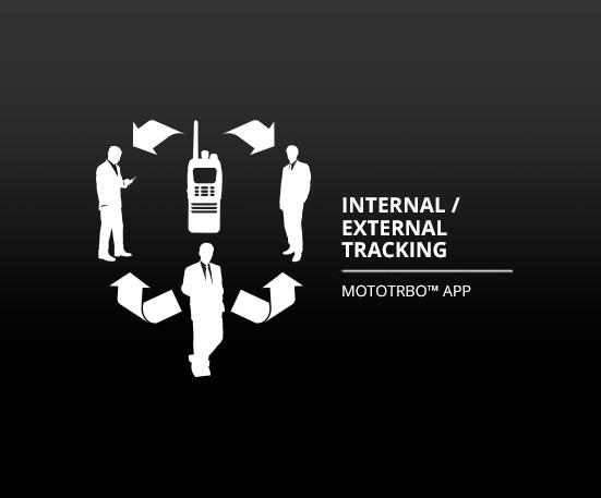 Internal / External Tracking