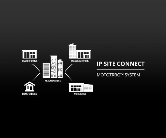 ip site connect folio image