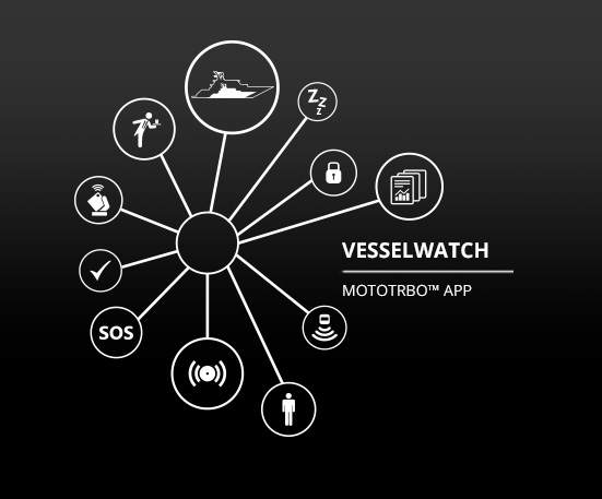 VesselWatch folio image